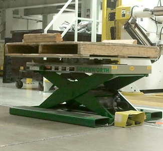 Turntables Turntable Tops Turntable Lifts Southworth